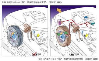 拼接屏控制系统使用(3)