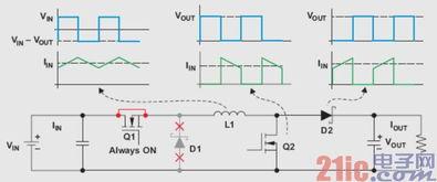 这里D是Q2的占空比.在升压模式下,由于D始终大于零,输出电压一...