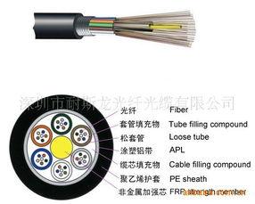...属加强芯非铠装光缆价格 层绞式非金属加强芯非铠装光缆型号规格