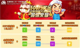 线下游戏-联众竞技二打一正式开赛啦 变身专业牌手,赢五百万大奖