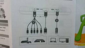 PS4和电视用HDMI线连接,如果想在电视上录PS4视频怎么用采集盒...