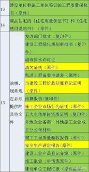 北京房产证办理流程