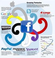 )合作规划一个项目,希望通过该公司的社交网络平台为用户提供金融...
