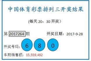 第17264期开奖结果:680,   组六,020路,奇偶形态:偶偶偶;大小...
