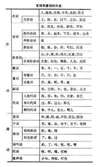汉语语法 汉语语法图片