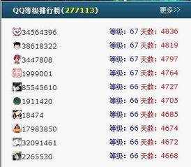 QQ等级最高的是多少级