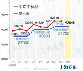 黄大仙2017年第11期开奖结果2017年第148期,149期,150资料 百度 ...