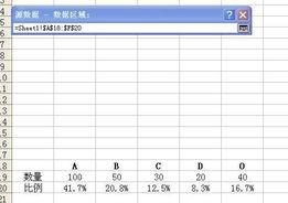 怎样使用Excel编辑柏拉图
