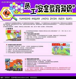 ...安全教育知识-三级教育展板》[三星图片]-员工安全教育知识 三级教育...