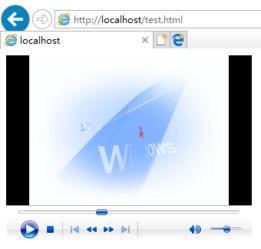 在html中添加视频