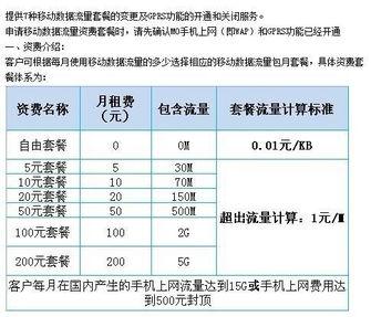 中国移动的GPRS流量叠加包是怎么申请的 怎么记算的