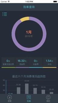 中国移动网上营业厅怎么获取红包积分