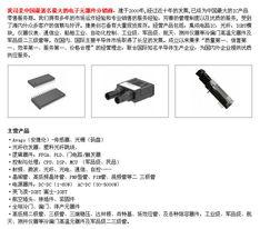 MC68HC908QY1CDW集成电路 IC 原装热卖,专销Freescale Semicon...