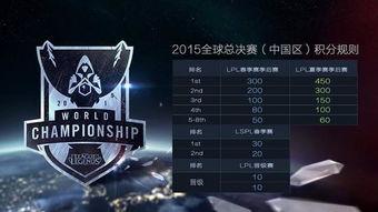 LPL积分规则-台服玩家自信BB,EDG挂了AHQ就能夺冠