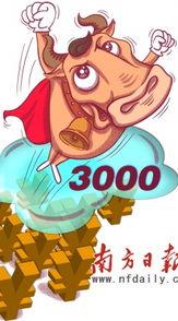 挺着大肚子被触手产卵漫画-十一假期以后,A股一路高歌猛进,从10月8日的2738点一路上行,于...
