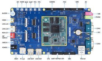 哪些处理器使用a72 cortex a9处理器素材 imx6quad处理器 40nm工艺
