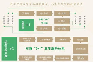 浅谈上海雅思1对1培训价格