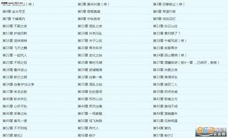 艾小图满分恋爱设计论t小说APP下载 乐游网安卓下载
