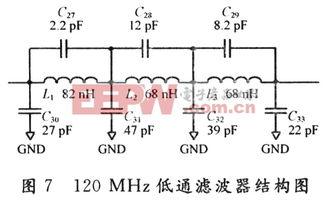 ...CPLD的任意信号发生器设计