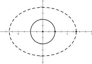 把双曲线变成圆 带复数的仿射变换 一点资讯 Yidianzixun.com 一点资讯...