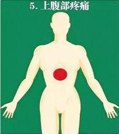 ...梗的10个常见疼痛部位