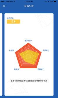定牛11选5彩票专业工具V5.2官方版 -众米app众米app下载 V2.5.1 安卓...