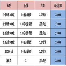 活动时间:2015年3月12日-3月31日-北京海联力捷