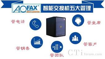 AOFAX搭建数据私有 效率倍增的呼叫中心系统