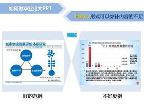 ...免简单把论文中文字和图表复制到PPT上,要自己动手做一些图解,...