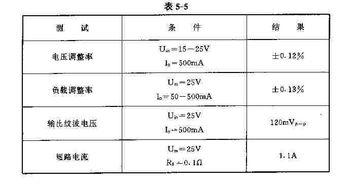 变换器MC34063A的应用