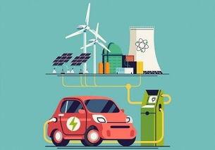 ...电动车环保与否的话题再次升温,缘于德国媒体的一则报道.-绿色环...