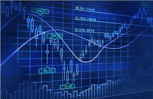 RSI指标实战技巧 利用RSI指标寻找短线超跌股
