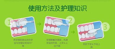 青蛙王子儿童牙膏牙刷套装 水果味牙膏换牙期防蛀幼儿3 6 12岁2套 送...