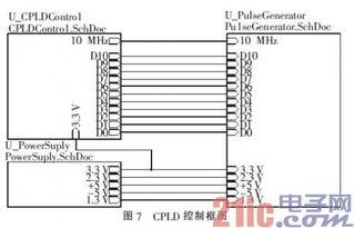 ...脉宽可调窄脉冲信号发生器设计