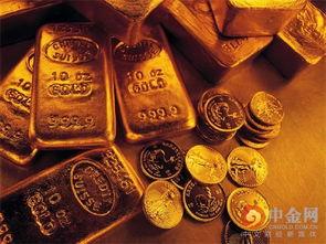 美联储 黄金价格 商品交易所