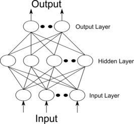 bp神经网络及matlab实现