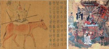 星宿和黄道十二宫画在一起.黑水城出土的西夏壁画也是一样,上有已...