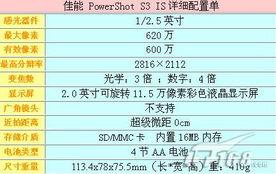 ...保护膜+返现金100元(数码相机)-买佳能S3IS返现百元 3550还送G卡