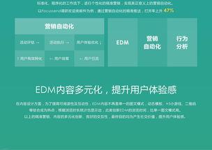 Focussend 2016中国电子邮件营销行业白皮书