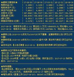 京东方A 000725 国内第一面板厂,股市能否翻倍上涨