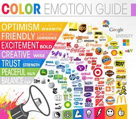 按钮则是明亮的黄色.   社交分享工具Buffer的联合创始人Leo Widrich...
