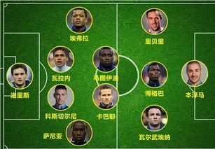 2014世界杯法国国家队23人大名单主力阵容 图