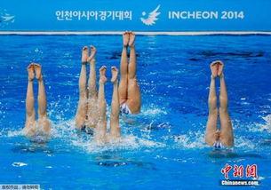 朝鲜花游女队员备战仁川亚运会