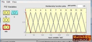 Matlab基于模糊逻辑控制器的异步电机直接转矩控制