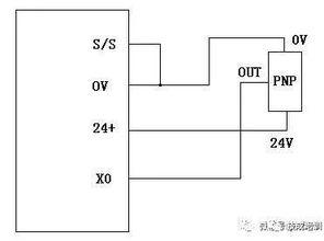 三菱PLC怎么在线程序