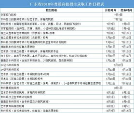 2018年广东高考各批次录取时间安排表