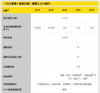 香港移动通信套餐争议背后,真实使用什么样
