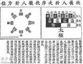 大衍之法是《易经—系辞传》里面写的比较明确的占卜方法.-易经培...