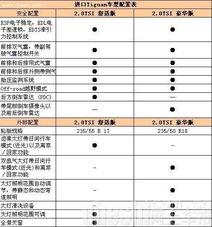 丹道商途-[经 销 商]:进口大众湖南德顺4S专营店   [销售地址]:长沙市中南汽车...