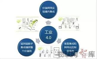 ...一个网络 两大主题 三项集成 八项计划以及大数据分析